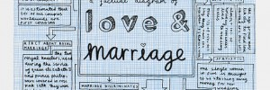 Love and Marriage by Lucy Gough