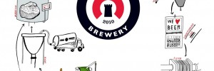 Camden Town's brewing process diagram